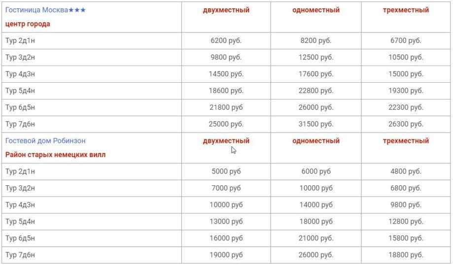 изображение таблица стоимости тура в Калининград на 1 чел