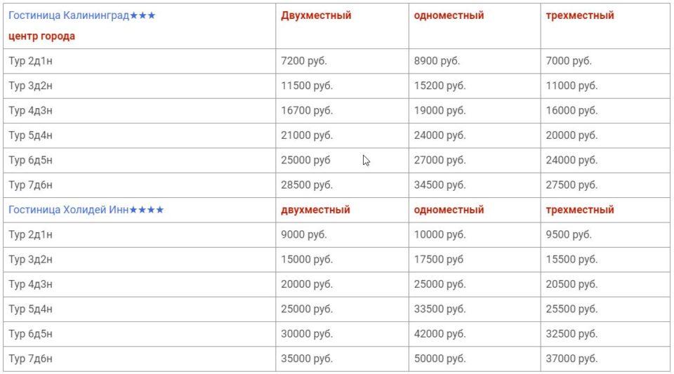 изображение таблица стоимости тура в Калининград на 1 чел,, в зависимости от размещения